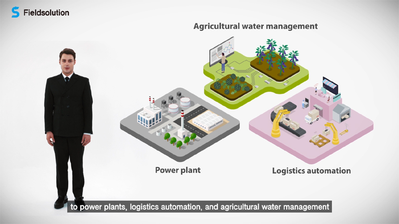 power plant logistics automation agricultural water management